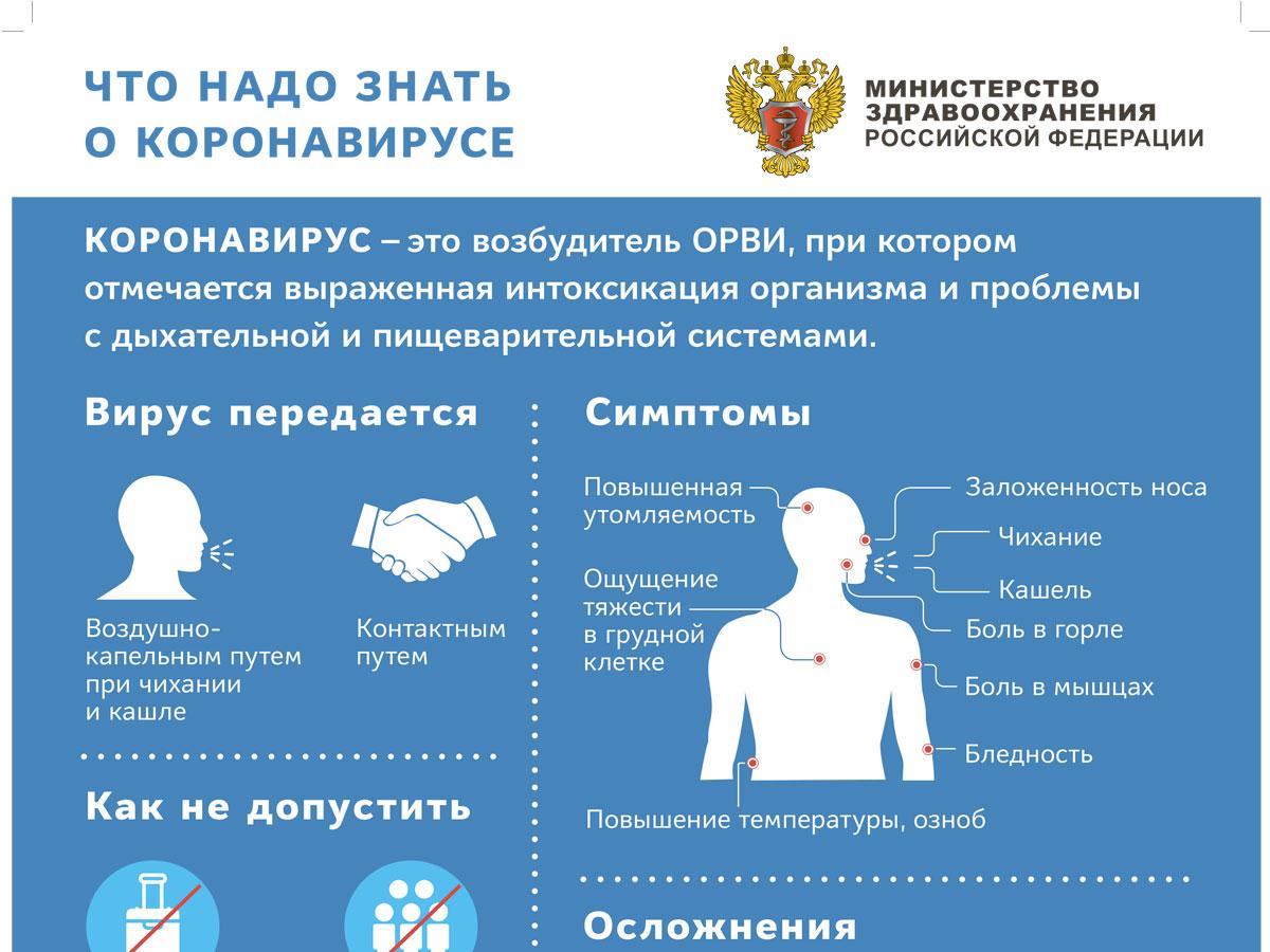 Рекомендации Министерства здравоохранения по коронавирусу